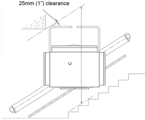Xpress II Overhead Clearance Platform Folded Up With Arms.png