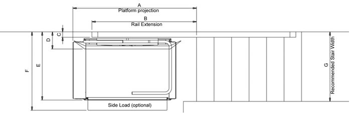 Xpress_II_Platform_Projection_and_Rail_Extensions.png