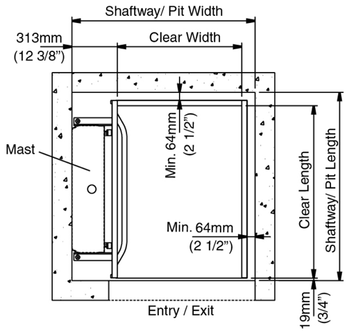 Shaftway Pit and Platform Clear dimensions for On Off Same Side Entry Exit Adjacent to Mast.png