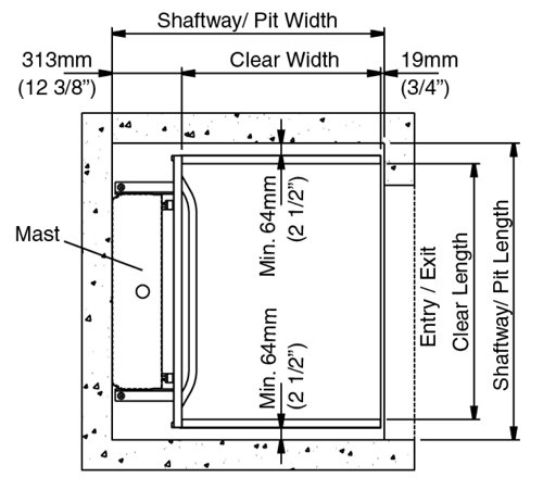 Shaftway Pit and Platform Clear dimensions for On Off Same Side Entry Exit Opposite to Mast.png