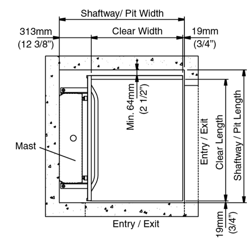 Shaftway Pit and Platform Clear dimensions for 90 Entry Exit.png