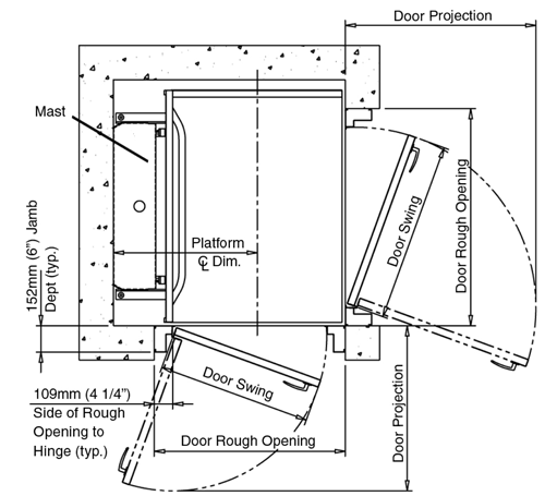 Fire Rated Doors Straight Through Entry Exit Clearance Dimensions